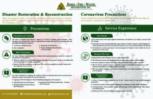 Corona Virus Precautions